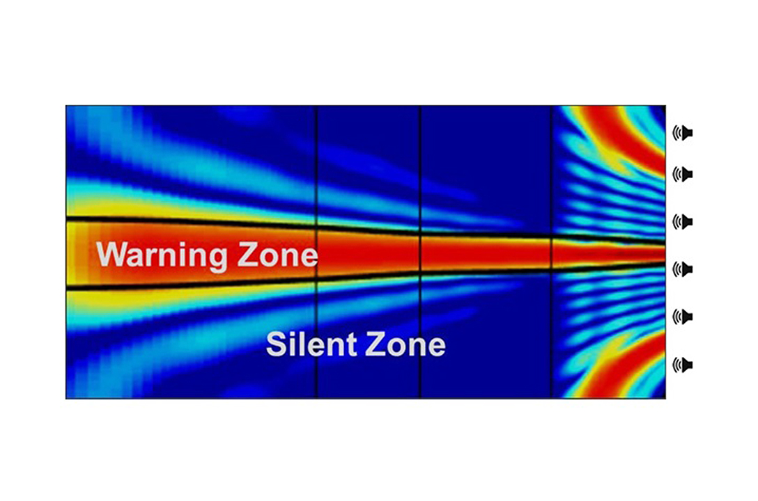 An image that shows warning zone and silent zone.