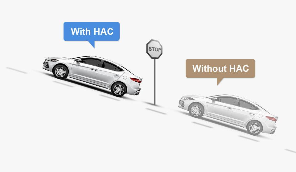 HAC image